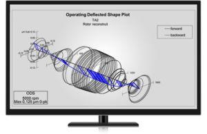 Service d'études d'ingénierie pour machines tournantes par SPIE Turbomachinery